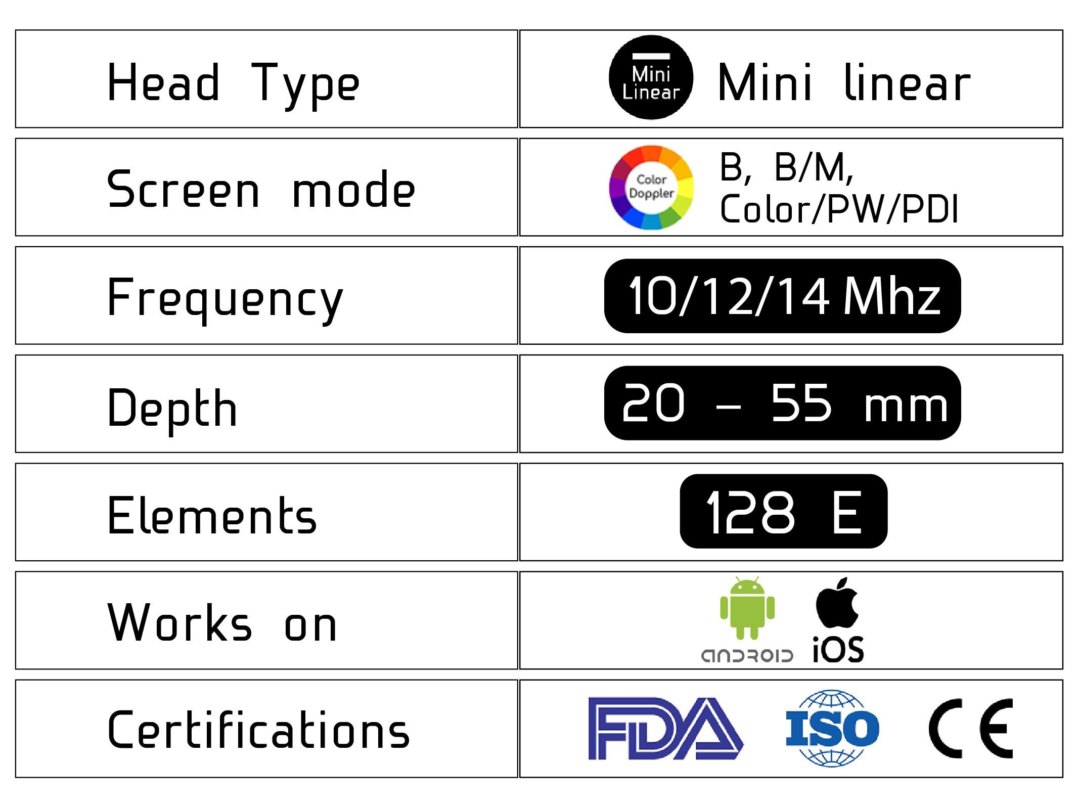 Escàner d'ultrasò WiFi de mà