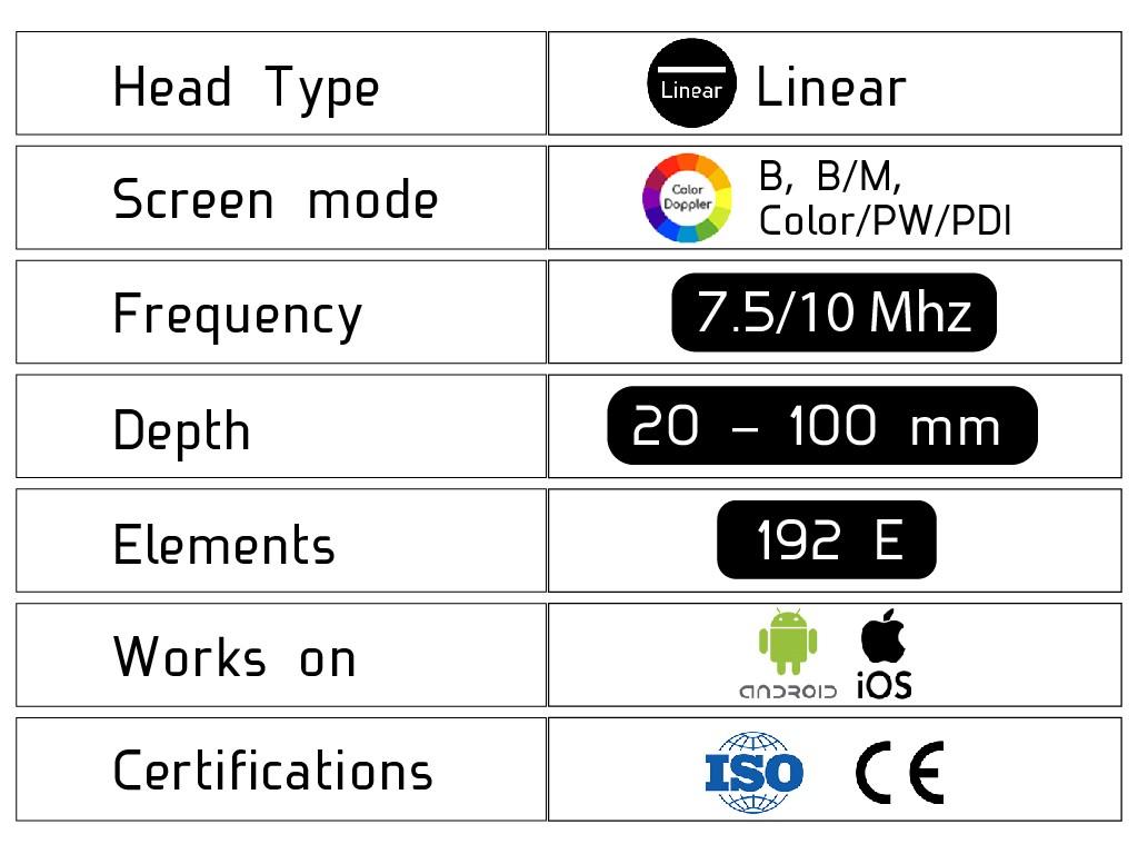 Fargedoppler Linear Ultralyd Scanner