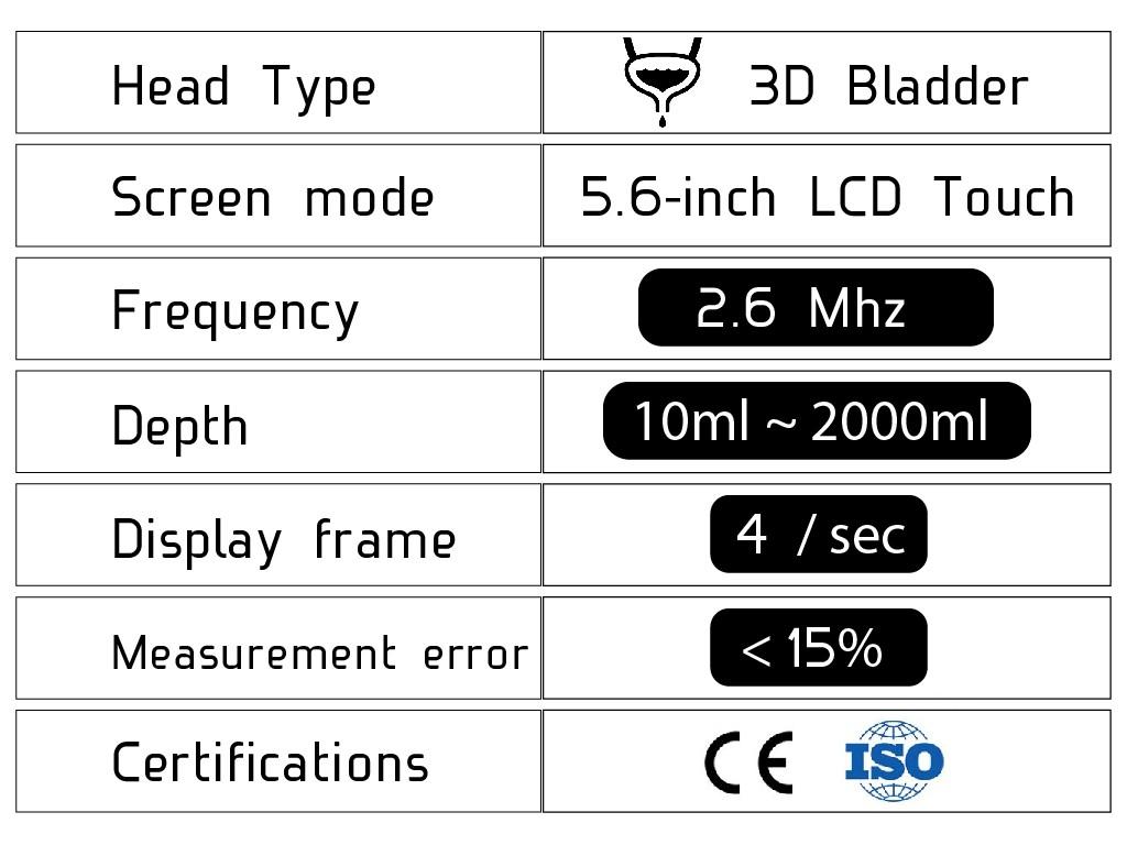 Especificació 3D Scanner Bladder WiFi Ultrasound Scanner
