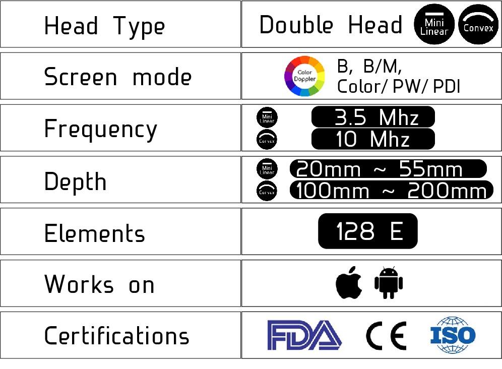 WiFi Double Head Ultralound Scanner Mini Lineær og konveks sonde spesifikasjoner