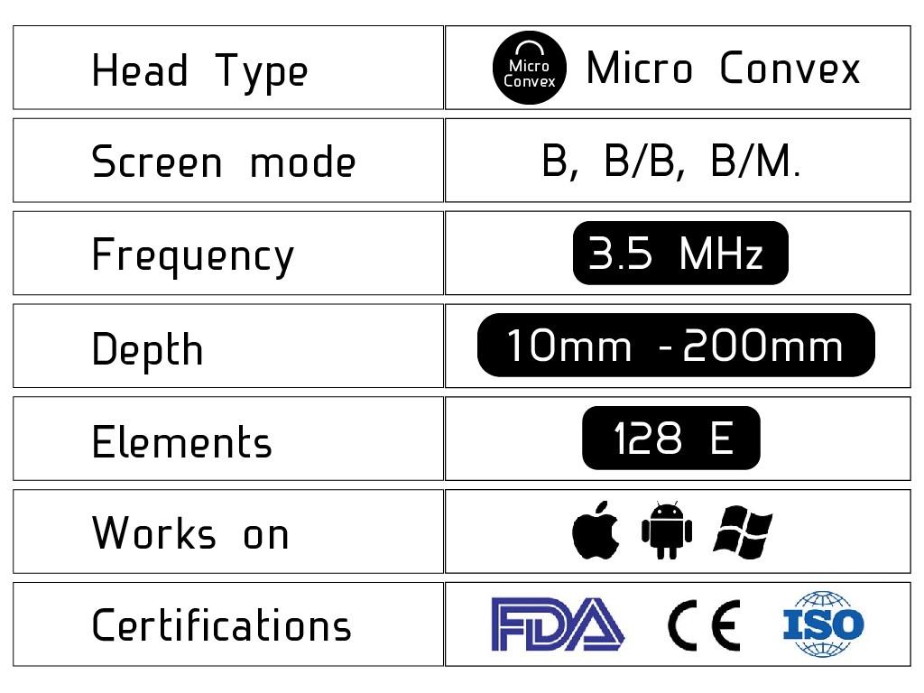 Trådløs mikrokonveks ultralydskanner