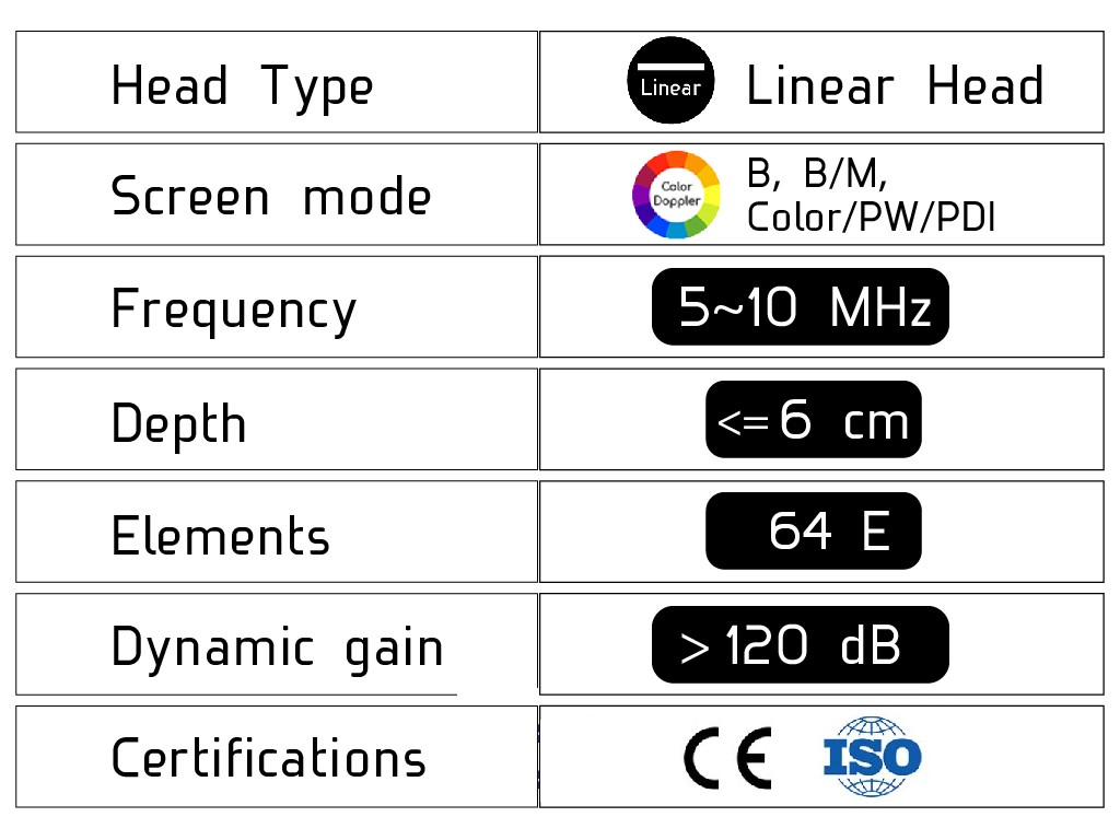 Color Doppler Steer USB Linear Ultrasound Probe specifications