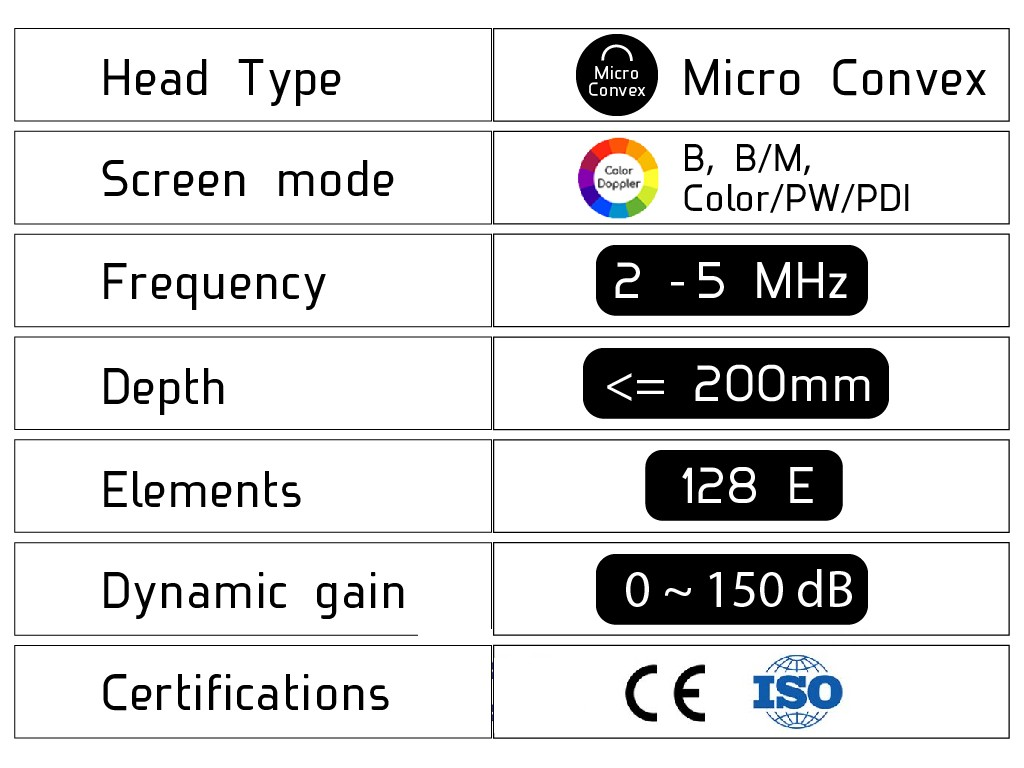 specification of Micro-Convex Color Doppler USB Ultrasound